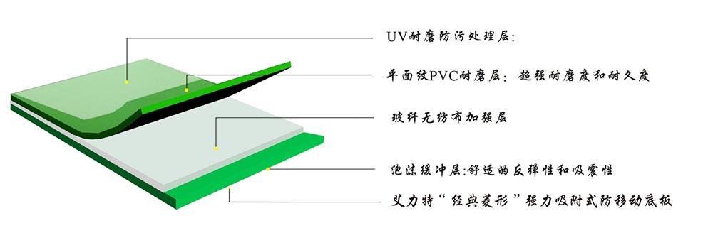 平面纹—结构剖析